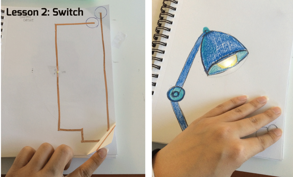 Using a paperswitch to make a LED Lamp