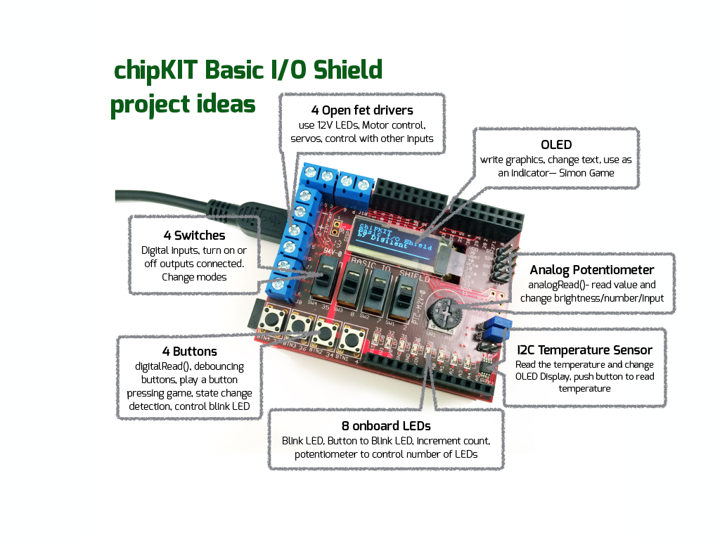 Just a few project ideas using the multiple I/O's on the shield. Combining them  makes even more powerful projects!