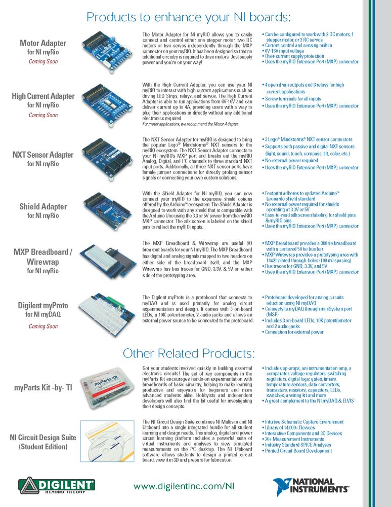 Digilent NI products at NI Week