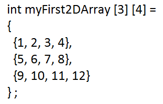 Initializing a two dimensional array.