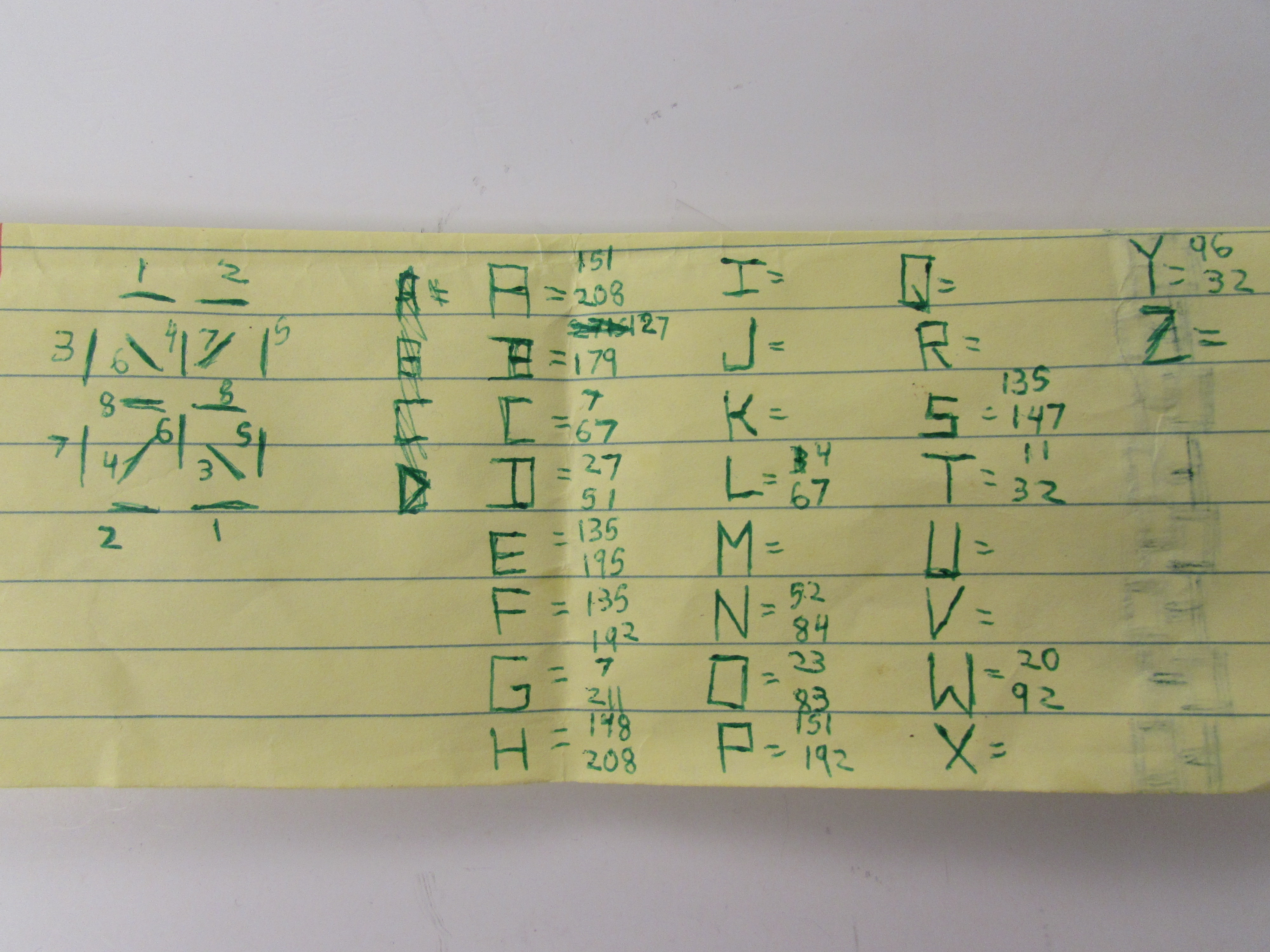 My cheat sheet for figuring out the patterns for the different letters.