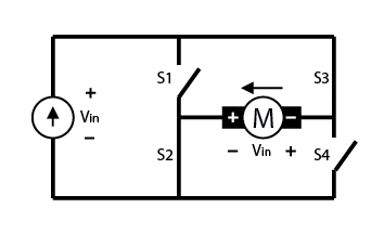 An H-bridge circuit with S2 and S3 closed.