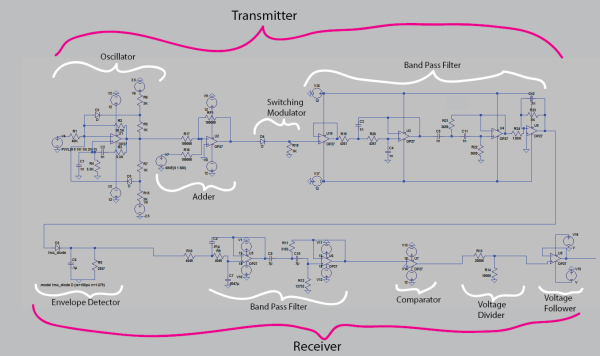 The final circuit schematic