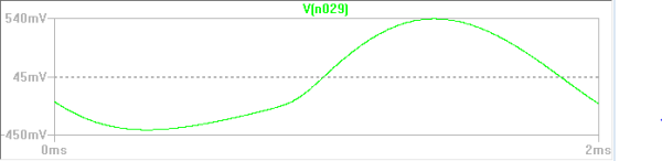 The output of the band pass filter in the receiver.