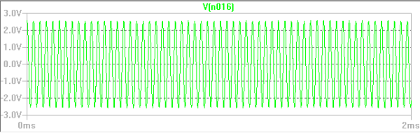 The output of the oscillator.