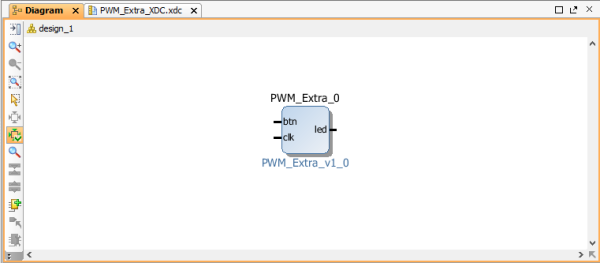 Your completed IP in the block diagram.