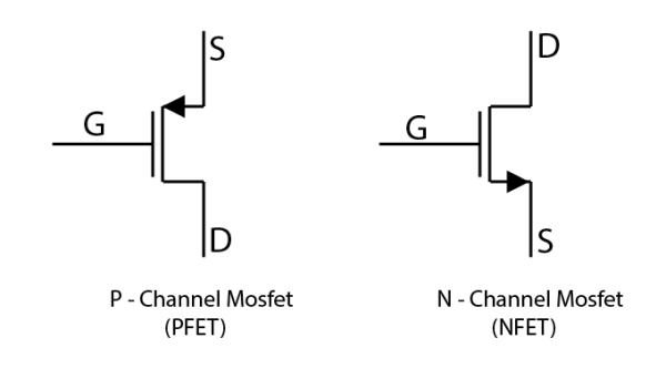 The NFET and PFET shown with arrows denoting the type.