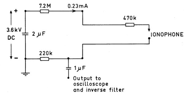 Ionophone Circuit
