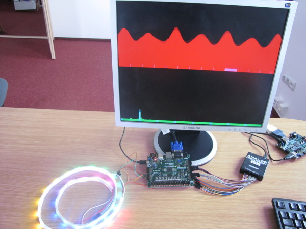 Nexys 4 DDR Spectral demo