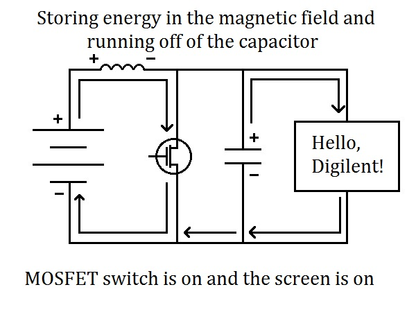 When the switch is turned on again to energize the magnetic field, the load can be run off of the capacitor