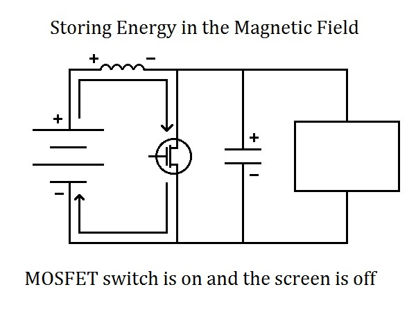 """When the switch is """"on"""" energy is stored in the magnetic field created by the inductor."""