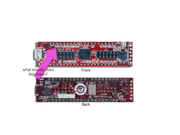chipKIT Cmod pinmap.002