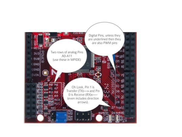 chipKIT Cmod pinmap.003