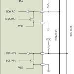 I2C device pins.