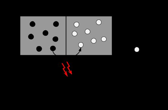 Semiconductor (2)