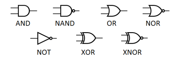 Logic Gates Digilent Inc Blog