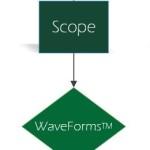 The scope options