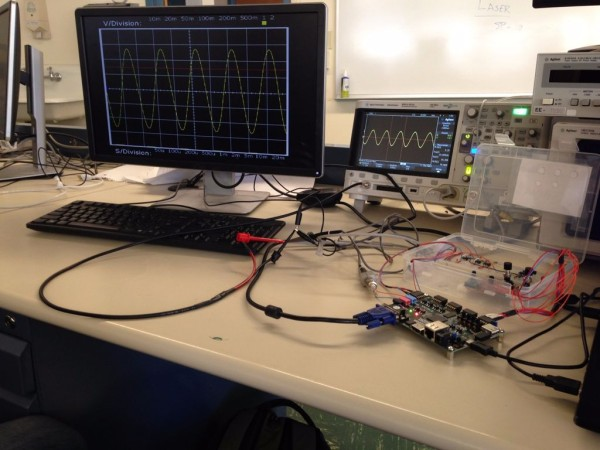 The completed digital oscilloscope with the ZYBO.
