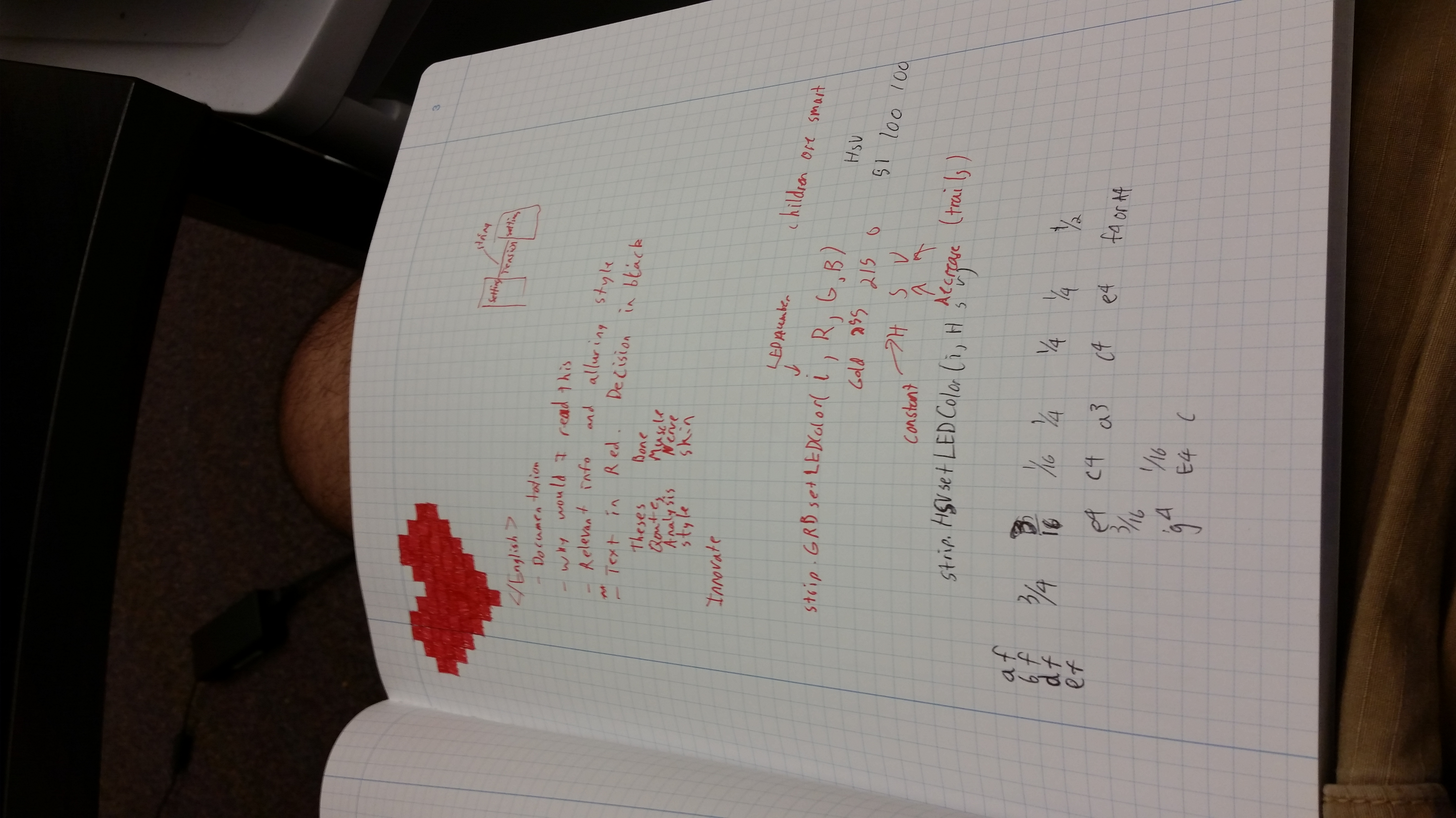 How To Use An Engineering Notebook Digilent Inc Blog