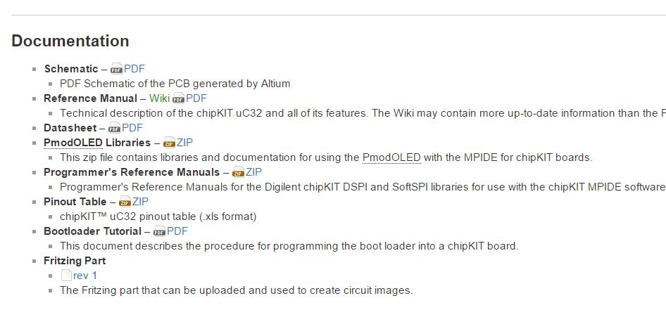 The documentation section of the chipKIT UC32 resource center. You can see the download link for the Fritzing file at the bottom.