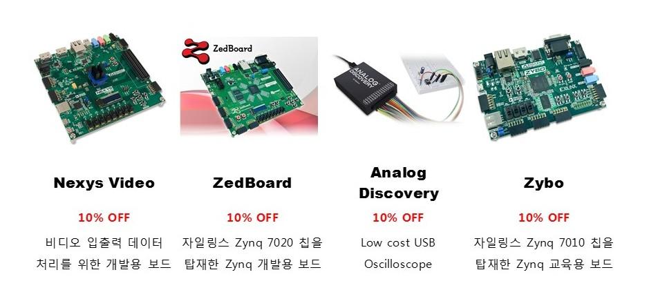 FPGA, Artix 7, SUME, Analog Devices, Xilinx, South Korea