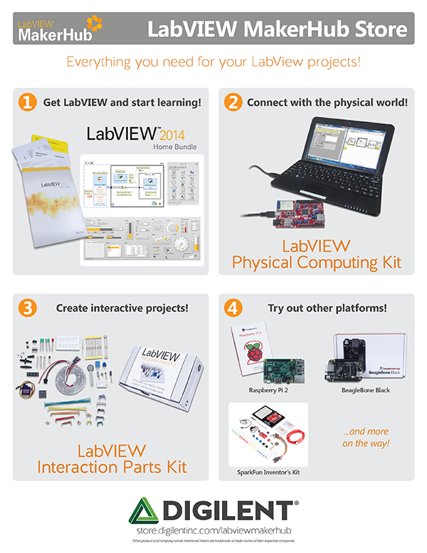 Digilent LabVIEW for all