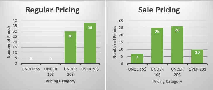 pricing comparison