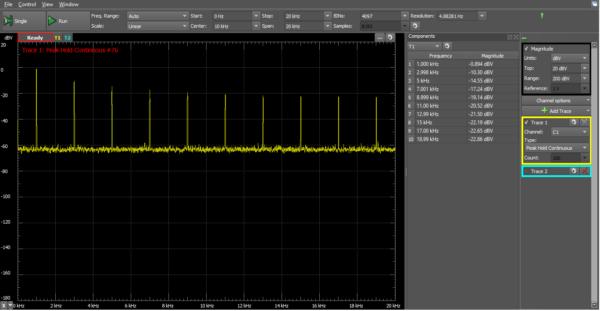 1 k square spectrum