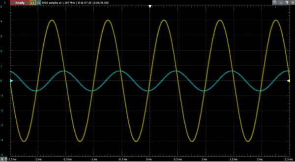 WaveForms Tools with the AD2 and EEBoard: The Network