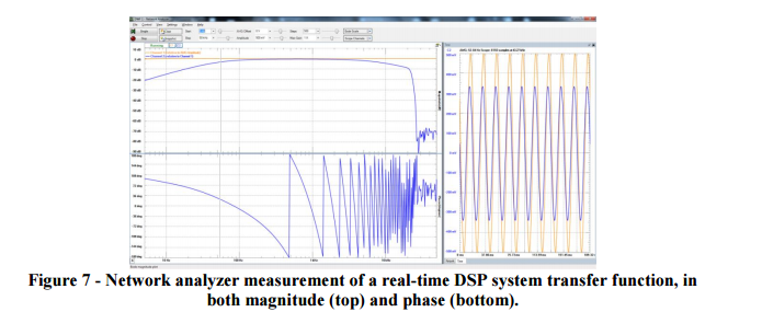 AD2- Lab Example DSP