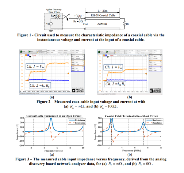Screenshots from Electromagnetic Experiments using the Analog Discovery.
