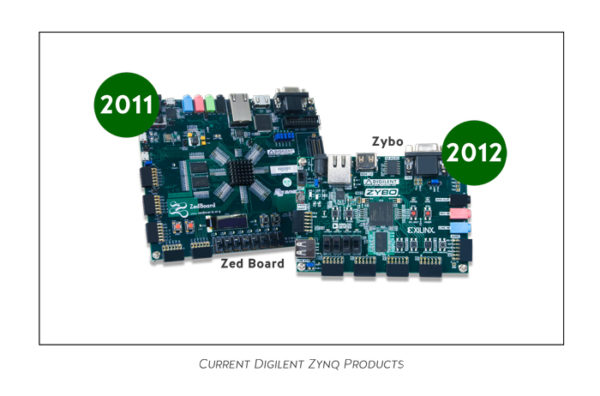 digilent-zynq-products-prior