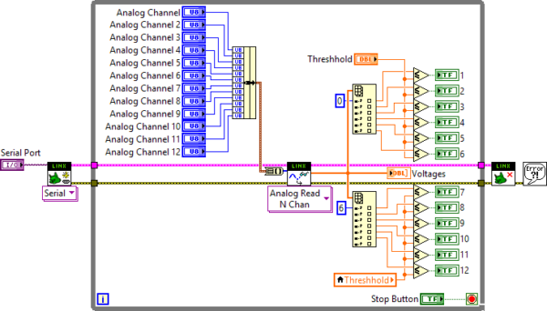 labview__makey__makey__templated