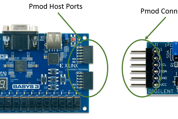 Pmod and FPGA- Connection Guide – Digilent Inc  Blog