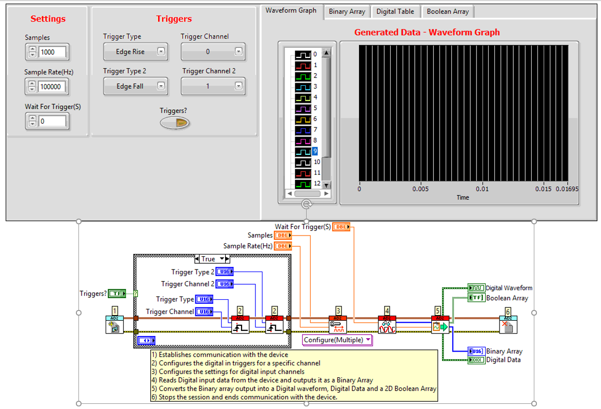 Analog Discovery Toolkit For Labview