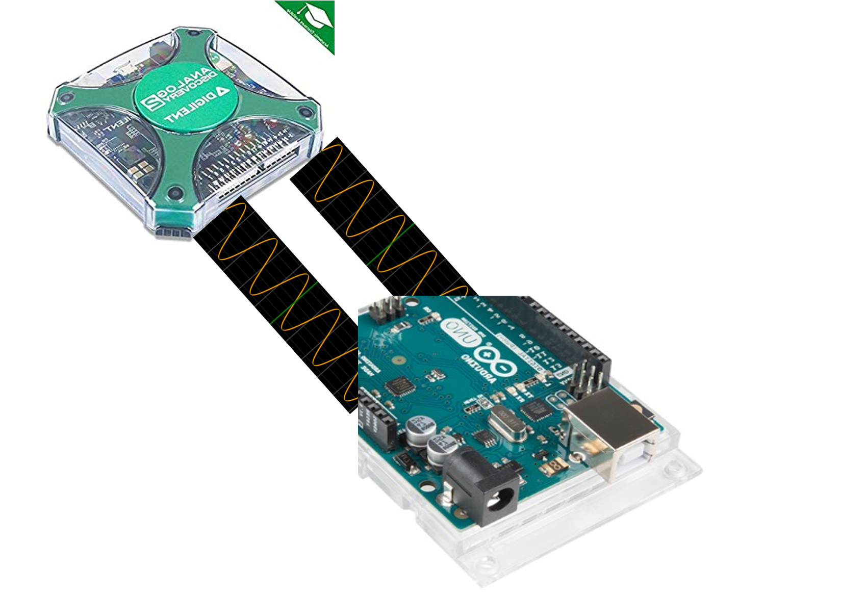 Analog Discovery 2 Communicates With Arduino Digilent Inc Blog Needed Electronics Forum Circuits Projects And Microcontrollers Recently For A Project I Was Doing Wanted To Use The Help Intelligently Interpret Live Audio Send Data Led Strips
