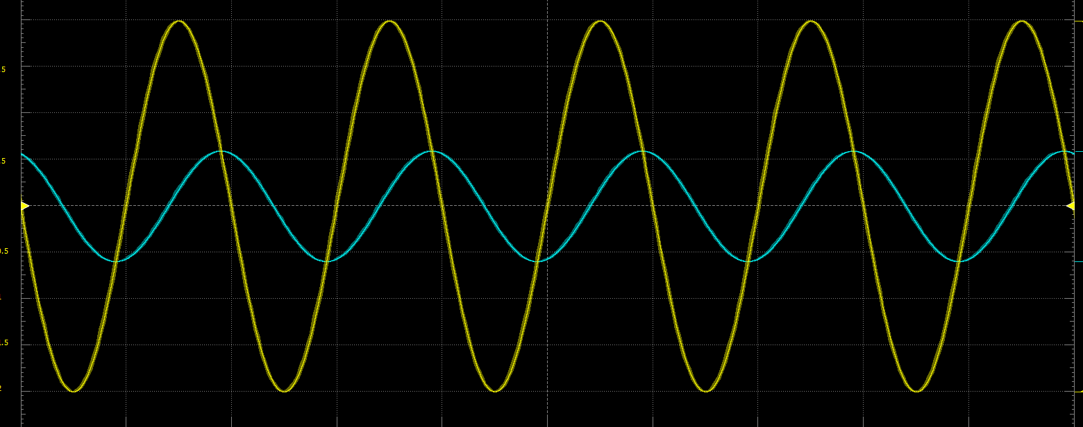 What is an Oscilloscope? – Digilent Inc  Blog