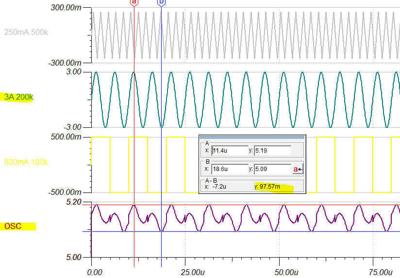 Scope Noise Due to Ground Issues – Part Two – Digilent Inc  Blog
