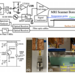 Using Analog Discovery 2 to test MRIs
