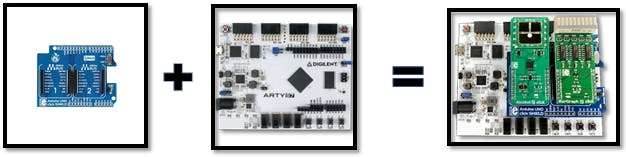 hardware design with xilinx spartan 7