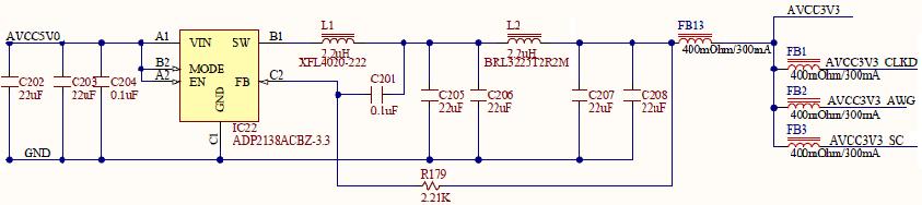 Figure 27. 3.3V internal analog power supply.