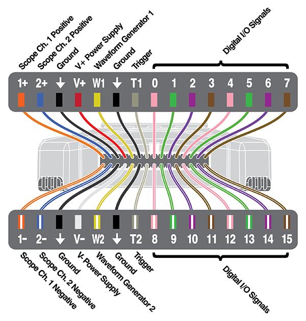 analog_discovery_2:analogdiscovery2-pinout-600.png