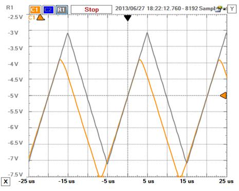 Figure 13. Common mode input voltage limitation.