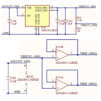 Figure 17. DAC - Reference voltages.