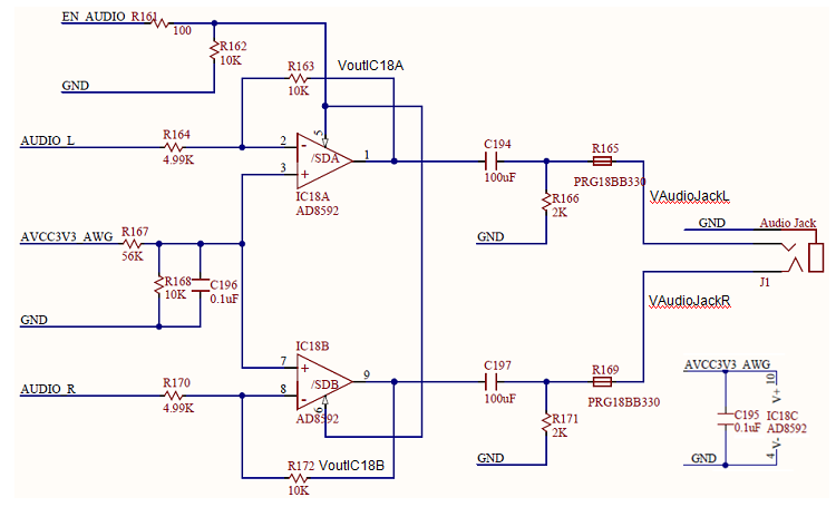 Figure 20. Audio.