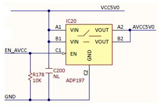 Figure 24. Analog Supplies control.