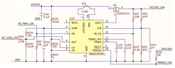 Figure 25. User supplies control.