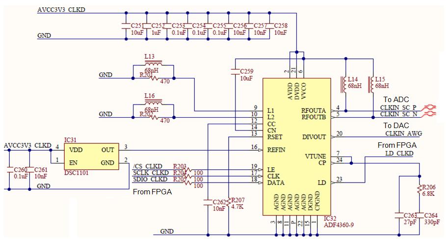 Figure 8. Clock generator.