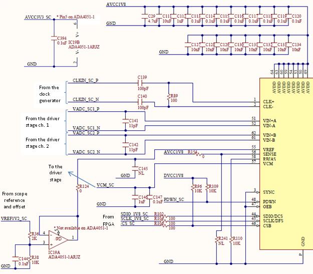 Figure 9. ADC - analog section.
