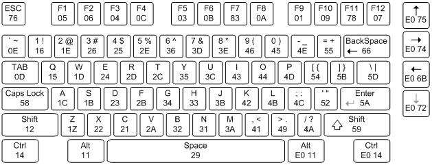 Anvyl Reference Manual  ReferenceDigilentinc